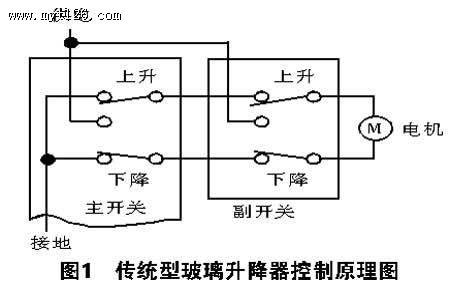 笔者发现该车的电动玻璃升降器控制系统电路(图2)与