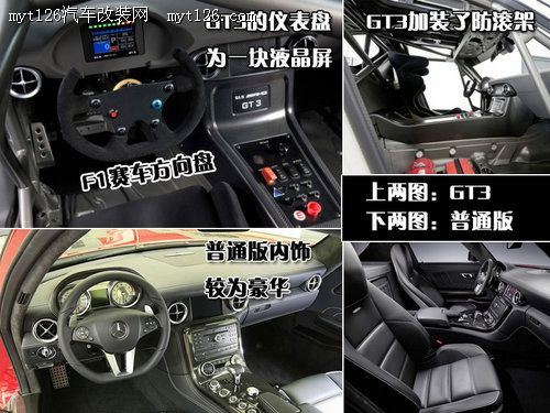f1范儿 奔驰sls amg gt3改装版解析高清图片